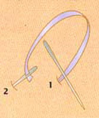 Простые стежки в вышивке лентами