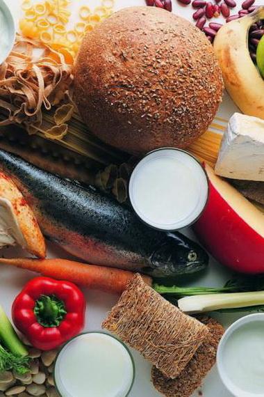 Питание после инфаркта миокарда для мужчин и женщин